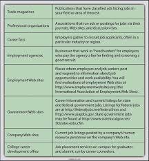 career progression plan template template com career progression plan template