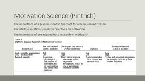 motivation science motivation science