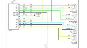 saturn sc1 radio wiring diagram saturn wiring diagrams online