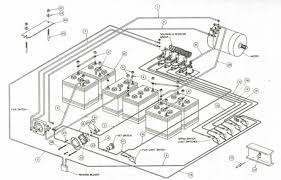 2001 ez go golf cart wiring diagram wiring diagram 1994 ez go gas golf cart wiring diagram wire