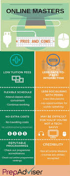pros and cons of online masters programmes com pros and cons of online masters programmes infographic