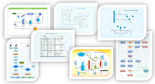 process flowchart   draw process flow diagrams by starting with    examples of process flowcharts