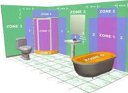 bathroon lighting regulations the lighting site bathroom lighting rules