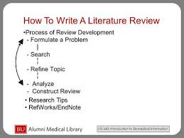Need for literature review in research ppt   thedrudgereort    web     Timmins Martelle
