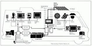 12 volt boat wiring diagram wiring diagram 12 volt boat wiring diagram wire