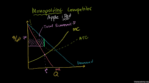oligopolies and monopolistic competition video khan academy