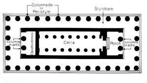 Image result for GREEK TEMPLE FLOOR PLAN