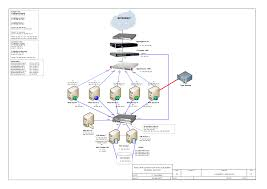 collection visio sample network diagram pictures   diagramsvisio sample network diagram photo album diagrams