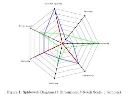 spiderweb diagram   tikz examplespiderweb diagram