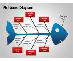 free powerpoint diagrams powerpoint templates   free ppt    cause and effect fishbone diagram for powerpoint