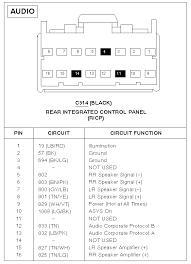 2001 ford f350 stereo wiring diagram 2001 image 2000 ford truck radio wiring diagram schematics and wiring diagrams on 2001 ford f350 stereo wiring