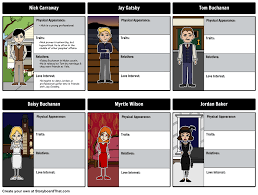 follow each character from the great gatsby our character map follow each character from the great gatsby our character map