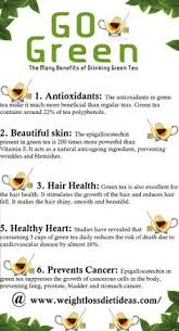 Image result for green tea benefits