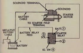 starter relay wiring diagram starter image wiring wiring diagram for starter relay the wiring diagram on starter relay wiring diagram