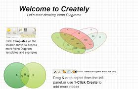 best tools for creating venn diagramsvenn diagrams creately