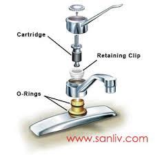kitchen faucet repair: cartridge faucet repair cartridge faucet cartridge faucet repair