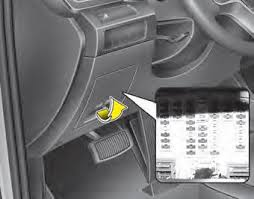 kia sorento fuse relay panel description fuses maintenance inside the fuse relay panel covers you can the fuse relay label