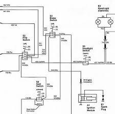 l wiring diagram jd l120 wiring diagram jd image wiring diagram john deere l120 wiring diagram wiring diagrams on