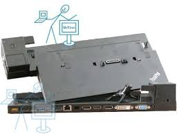 <b>Док</b>-<b>станция Lenovo ThinkPad</b> Ultra Dock S4