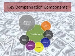 Key Compensation Components
