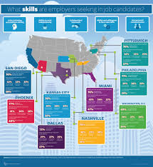what skills are employers seeking in job candidates ly what skills are employers seeking in job candidates infographic