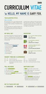 curriculum vitae curriculum vitae sample graphic designer curriculum vitae graphic designer sample