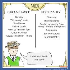nick carraway in the great gatsby click the character infographic to