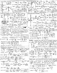 andy s physics math astronomy cheat sheets 6