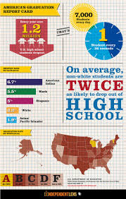17 best images about college awareness did you know 1 2 million students drop out of high school each year that s 7 000