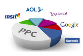 3d pie chart comparing PTC to popular search engines