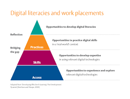 supporting students jisc for students and staff focusing on employability and digital identity including one for learners on digital literacies and reflective practice