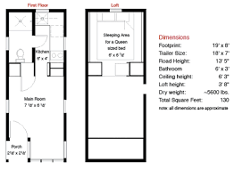 SF Fencl Tiny House and How to Build your ownFencl Tiny House Floor Plans