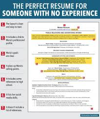 ebitus nice sample resume for fresh graduates no experience fresh graduates no experience samples exciting basic sample resume for no experience charming resume template for wordpad also data entry