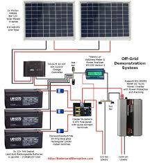 rv diagram solar wiring diagram camping r v wiring outdoors rv diagram solar wiring diagram camping r v wiring outdoors solar system search and social networks