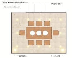 Dining Room Layout Dining Room Recessed Lighting Layout A 2016 Dining Room Design And