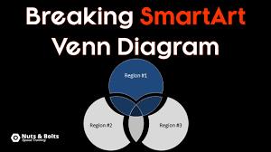 powerpoint venn diagram  how to create a venn diagram in    powerpoint venn diagram  how to create a venn diagram in powerpoint using smartart