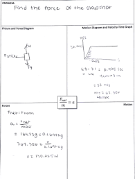 problem solving physics dgereport web fc com problem solving physics