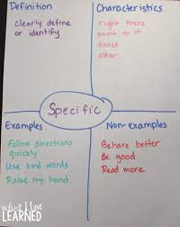 student goal setting in elementary school smart goal setting in elementary school help students set smart goals by setting strategic