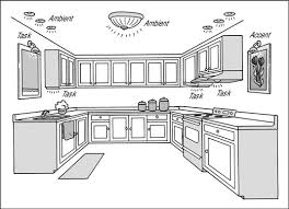 image0jpg ambient kitchen lighting