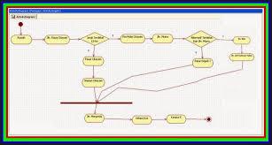 """membuat activity diagram menggunakan staruml  menentukan jarak    mugkin tu saja yang bisa saya bahas membuat activity diagram pada star uml yang bertemakan """"menentukan jarak terpendek dari rumah saya menuju kampus e"""
