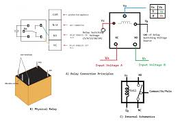 5 pin relay wiring diagram driving lights images pin relay wiring lights wiring diagram as well 5 pin rocker switch