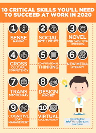 critical skills you ll need to succeed at work in com image credit design pickle