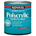 Polycrylic protective finish
