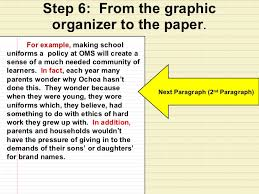 square graphic organizer lesson school uniforms next paragraph  nd