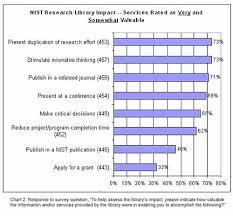Online dissertation help glasgow