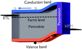 Band-bending induced passivation: <b>high performance and</b> stable ...