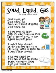 Image result for 1.Project works for class IX (phy/che):Structure of particles in solids, liquids and gases