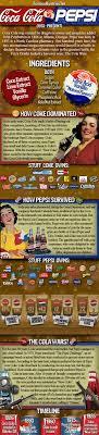 best images about old pepsi stuff advertising coca cola vs pepsi