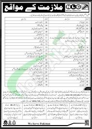 nlc com pk application form online form pdf type in google search nlc jobs