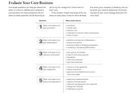 why mba what are your goals  5 evaluate your core business of the hbr article